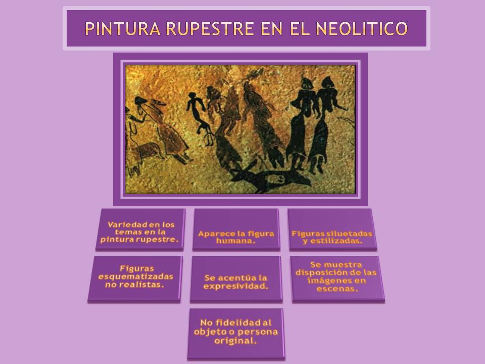 Arte de la Prehistoria Arte Neolitico  Historia del arte en resumen