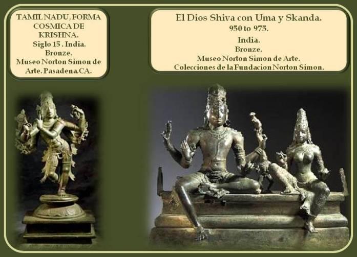 Representacion escultorica de divinidades en La India