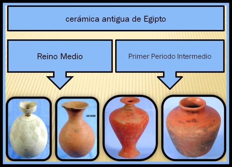 Ceramicas del primer periodo intermedio y el reino medio.