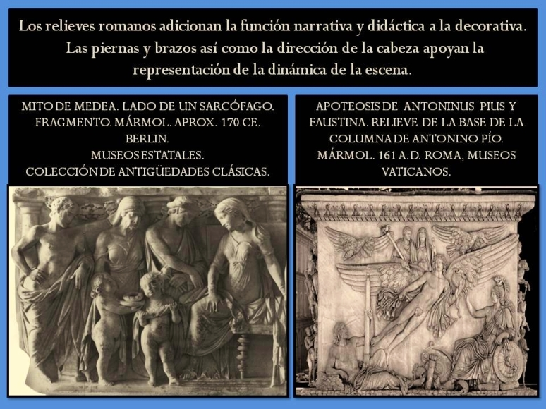 Gestualidad en los relieves romanos